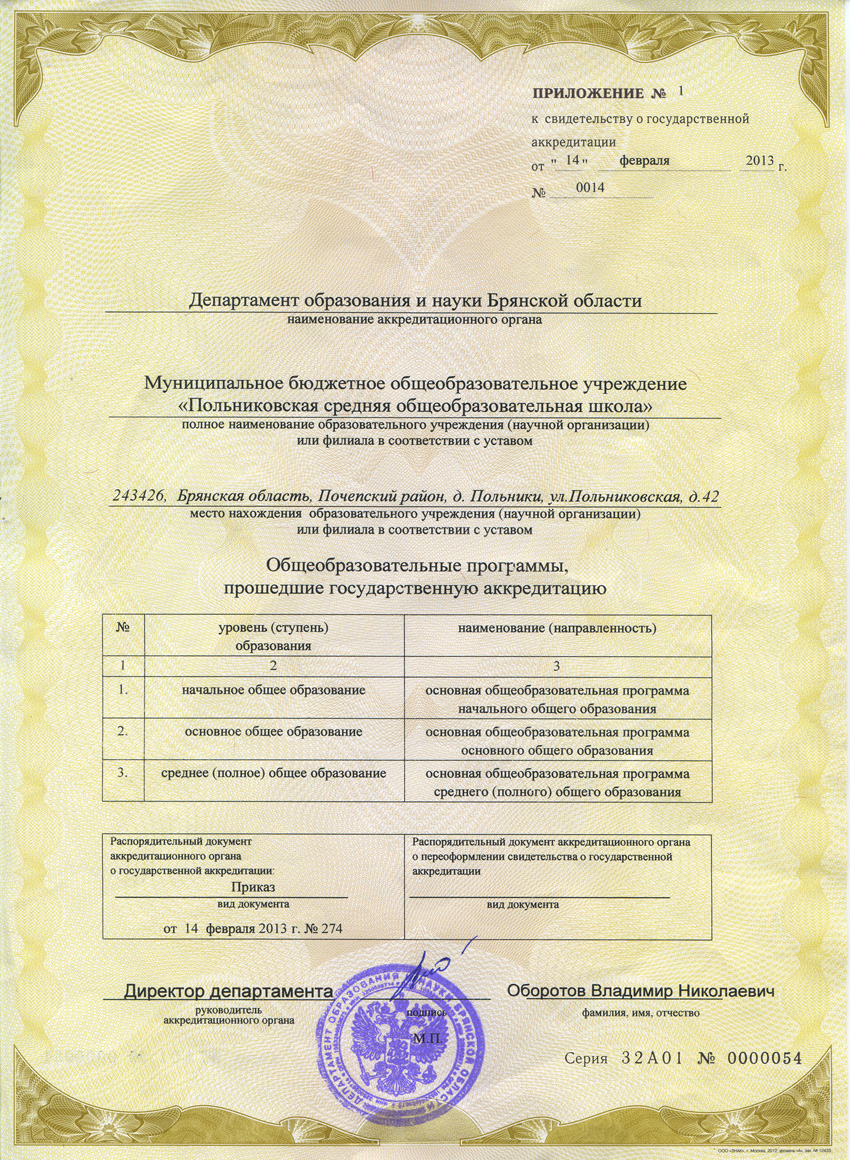 Свидетельство об аккредитации 2013 приложение